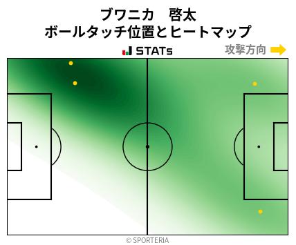 ヒートマップ - ブワニカ 啓太
