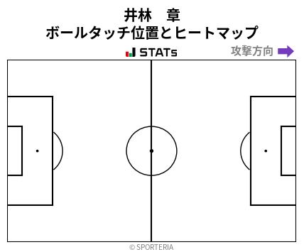 ヒートマップ - 井林 章