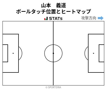 ヒートマップ - 山本 義道