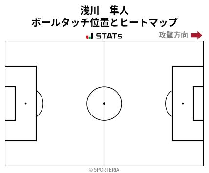 ヒートマップ - 浅川 隼人